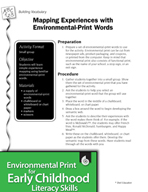 Environmental Print and Building Vocabulary: Mapping Experiences