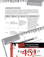 Fahrenheit 451 Leveled Comprehension Questions (Great Works Series)