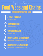 Food Webs and Chains - Investigating the Transfer of Energy