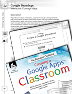 Google Drawings - Interactive Concept Maps