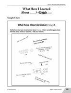 Guided Math Stretch: What Have I Learned About___?