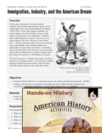 Hands-On History - Immigration, Industry, and the American Dream