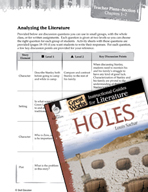 Holes Leveled Comprehension Questions (Great Works Series)