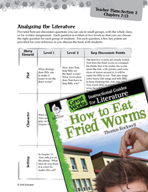 How to Eat Fried Worms Leveled Comprehension Questions (Great Works Series)