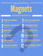 Magnets - Investigating the Polarity of it All