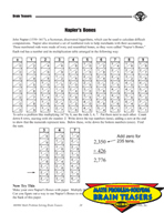 Math Problem-Solving Activities for Number Relations