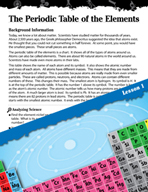Matter Inquiry Card - The Periodic Table of the Elements
