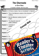 Mexico's National Sport - The Charreada Reader's Theater Script and Lesson