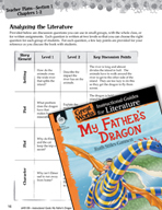 My Father's Dragon Leveled Comprehension Questions (Great Works Series)