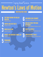 Newton's Laws of Motion - Investigating Force