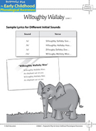 Phoneme Awareness: Initial Phonemes - Willoughby Wallaby