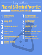 Physical and Chemical Properties - Investigating Classifying Substances