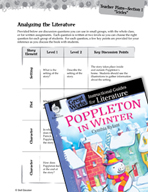 Poppleton in Winter Leveled Comprehension Questions (Great Works Series)