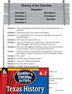 Reader's Theater Texas: History of the Cherokee
