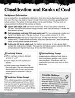 Rocks and Minerals Inquiry Card - Classification and Ranks of Coal