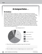 Test Prep Level 6: An Immigrant Nation Comprehension and Critical Thinking