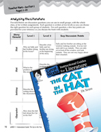 The Cat in the Hat Leveled Comprehension Questions (Great Works Series)