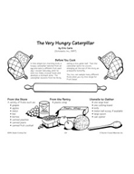 The Very Hungry Caterpillar - Fruit Salad Recipe