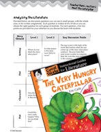 The Very Hungry Caterpillar Leveled Comprehension Questions (Great Works Series)