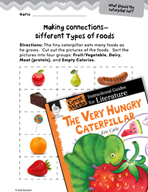 The Very Hungry Caterpillar Making Cross-Curricular Connections (Great Works Series)