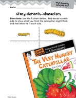 The Very Hungry Caterpillar Studying the Story Elements (Great Works Series)