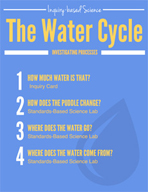 The Water Cycle - Investigating Processes