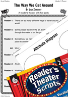 Transportation-The Way We Get Around Reader's Theater Script and Lesson