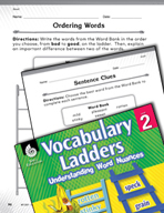 Vocabulary Ladder for Smell