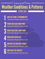 Weather Conditions and Patterns Inquiry Science Labs