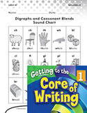 Writing Lesson Level 1 - Using the Digraphs and Blends Chart
