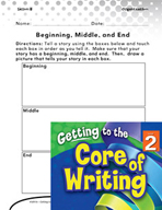 Writing Lesson Level 2 - Tell, Sketch, and Write Narrative Text