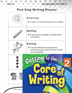 Writing Lesson Level 2 - Understanding the Writing Process