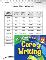 Writing Lesson Level 2 - Using Our Sound Charts