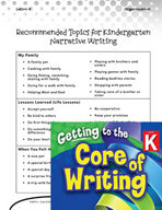 Writing Lesson Level K - Tell, Sketch, and Write Narrative Text