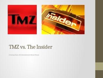 TMZ vs. The Insider PowerPoint Presentation