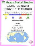 TN 4.1 Major Indigenous Settlements in Tennessee