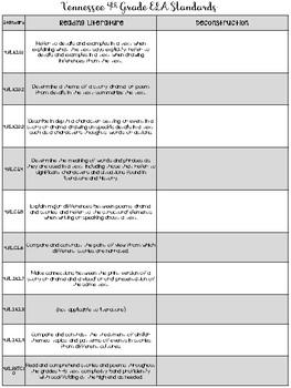 TN 4th grade ELA standards