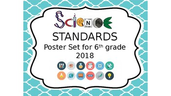 TN 6th grade Science Standards Posters (2018!)