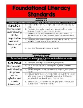 TN Kindergarten ELA Academic Standards