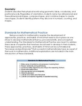 TN Kindergarten Math Academic Standards