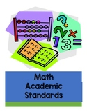 TN Kindergarten Math Academic Standards