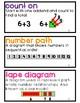 TN Ready Math Vocabulary Cards