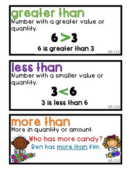 TN Ready Math Vocabulary Cards Unit 5