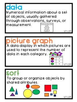 TN Ready Math Vocabulary Cards Unit 7