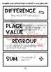 3rd Grade Math Word Wall Number and Operations | TN Ready & Common Core Aligned