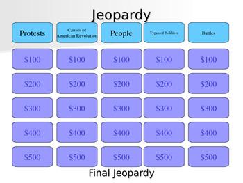 TN Ready Social Studies Part 2 Jeopardy Review #2