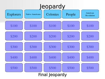 TN Ready Social Studies Part 2 Jeopardy Review