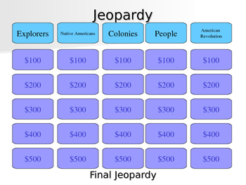 TN Ready Social Studies Part 2 Jeopardy Review
