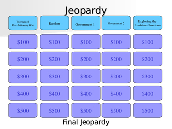 TN Ready Social Studies Part 2 Jeopardy Review #3