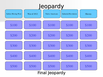 TN Ready Social Studies Part 2 Jeopardy Review #4